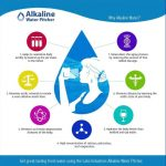 What are the benefits of drinking filtered water
