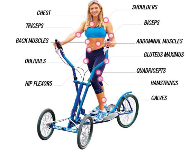 exercising on an elliptical equals a full body workout