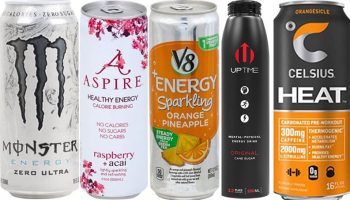 Top 10 Energy Drinks in 2019